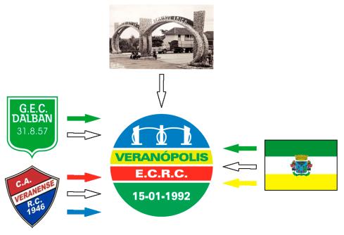 Formação do Veranópolis