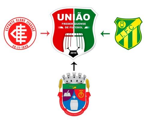 Simbologia UFF